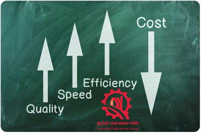 هزینه های کیفیت