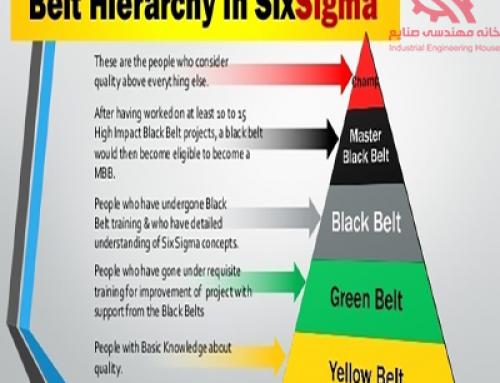 کمربند های شش سیگما | شش سیگما | SIX SIGMA BELTS