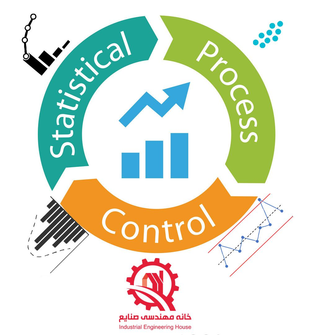 کترل فرایند آماری