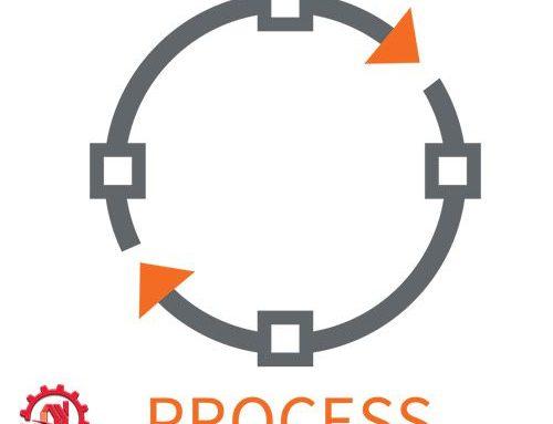 فرایند چیست؟ رویکرد فرآیندی چیست؟